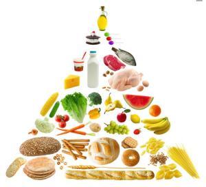 bigstockphoto_Food_Pyramid_450920-300x300